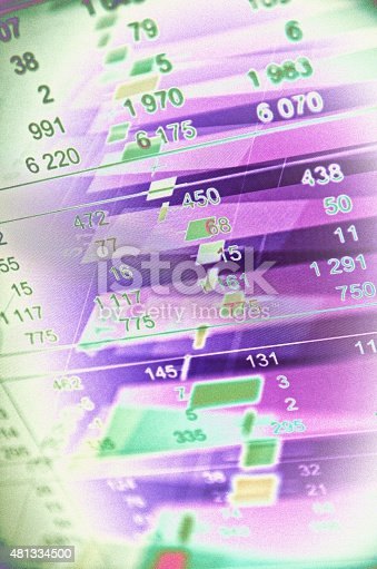 istock Close-up computer monitor with trading software 481334500