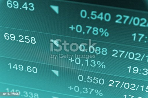 istock Close-up computer monitor with trading software 481407964