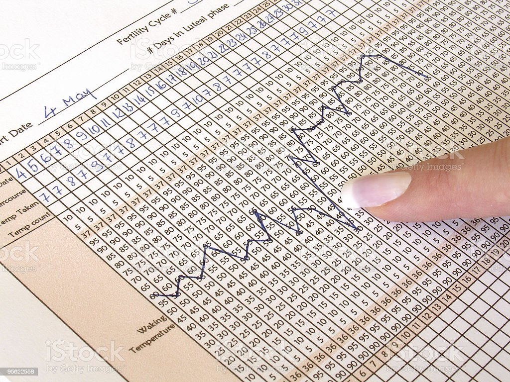 A close-up of a fertility chart stock photo