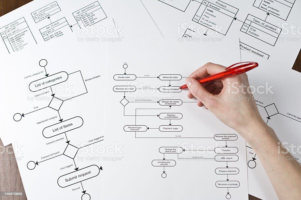 A closeup of a hand writing out logical graphs stock photo