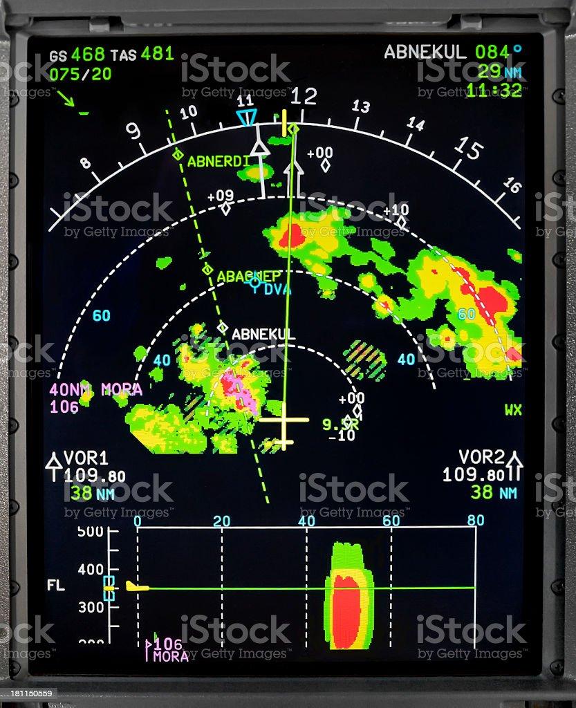 Close-up of aircraft infrared navigation display stock photo