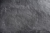 Close-up of blank slate textured background,Blackboard,Stone,