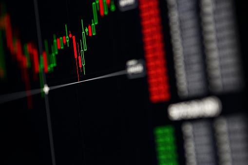 506662064 istock photo Closeup of international stock market bids graph indicator 1199868597