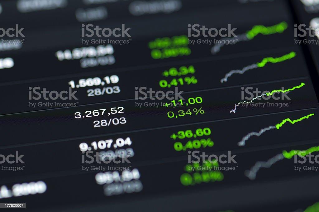 Nahaufnahme stock market Werte auf dem LCD-Bildschirm. – Foto