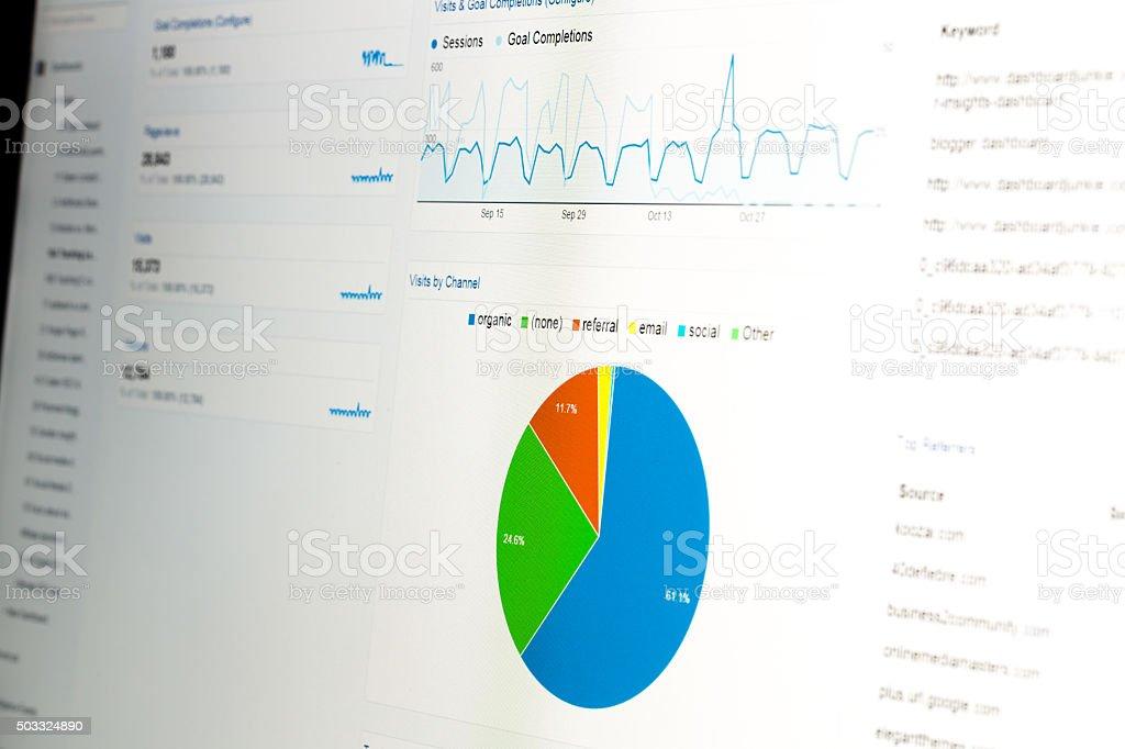 Close-up of web analytics dashboard stock photo