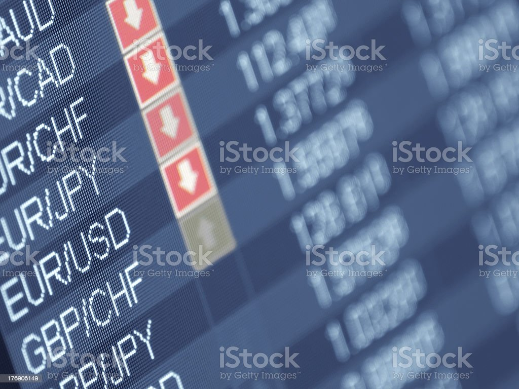 Close-up view of electronic currency trading board stock photo