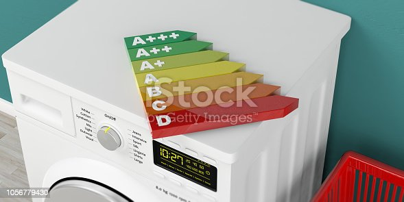 Home appliances and energy efficiency. Clothes washing machine and energy rating on green wall background. 3d illustration