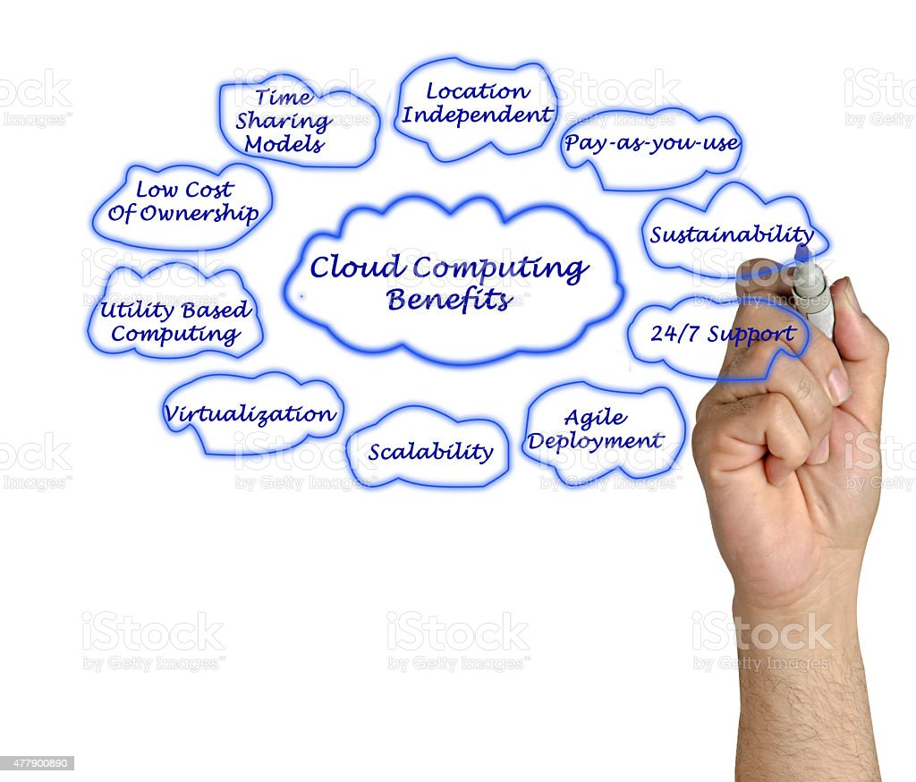 Cloud computing benefits stock photo