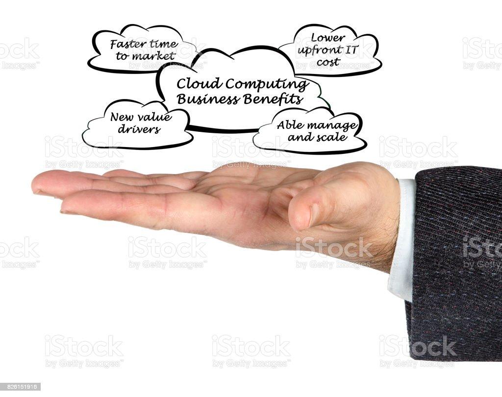 Cloud Computing Business Benefits stock photo