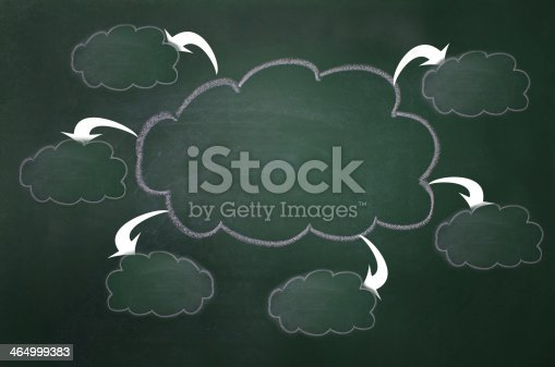 1151943994 istock photo Cloud computing concept. Copy space for card, text, advertising. 464999383