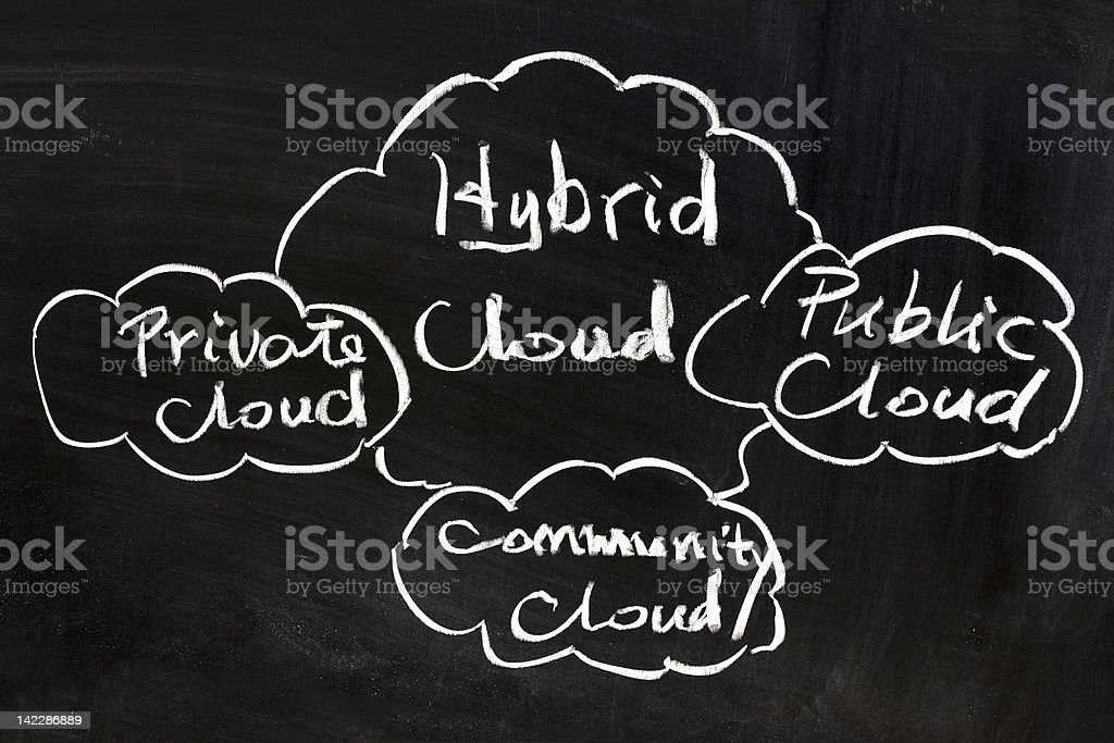Cloud computing concept in chalk on blackboard royalty-free stock photo