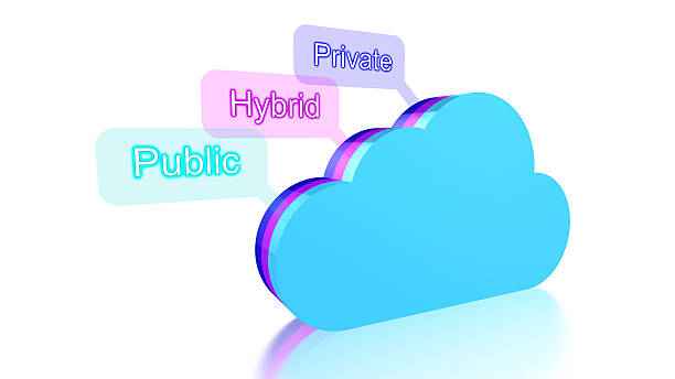 cloud computing concept of cloud types - genetic modification stock photos and pictures