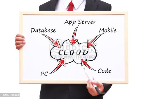 istock Cloud Computing concept 459701669