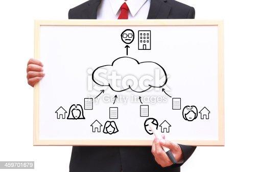 477843023 istock photo Cloud Computing concept 459701679
