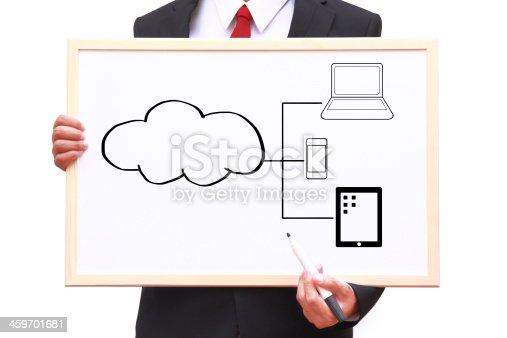 477843023 istock photo Cloud Computing concept 459701681