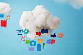Cloud Computing Convenience