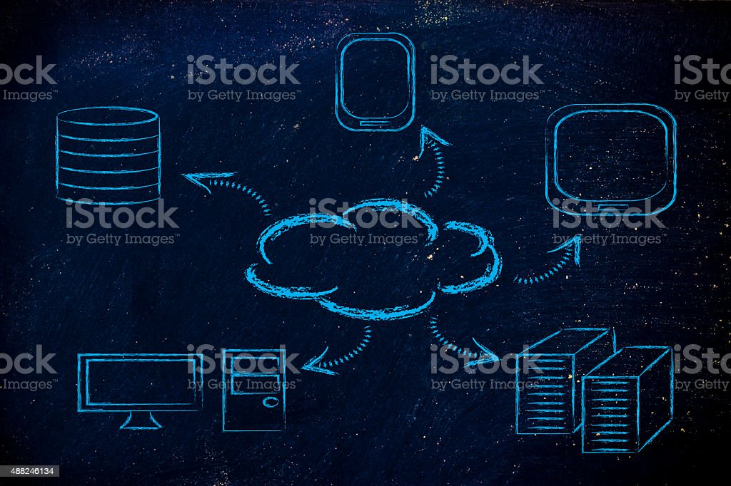 cloud computing, funny devices and cloud design stock photo