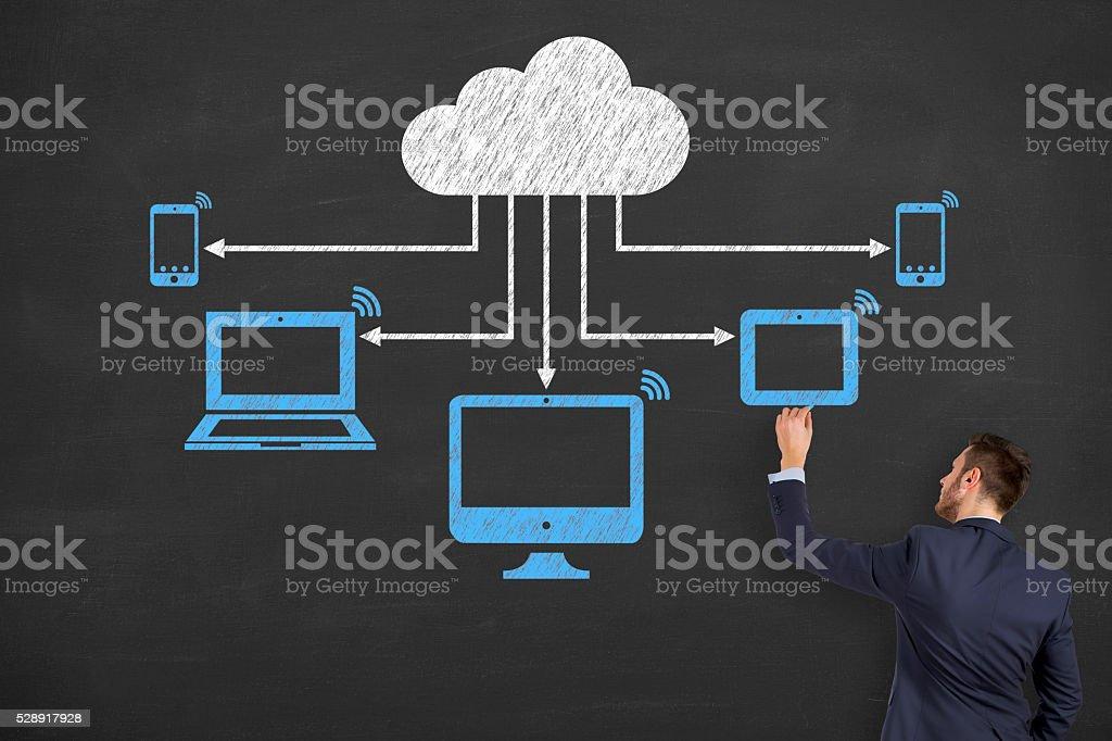 Cloud Computing Modern Communication Technology on Blackboard stock photo