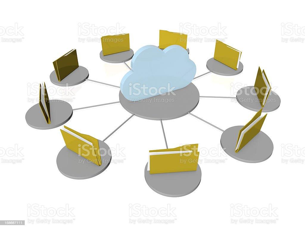 Cloud Computing Network royalty-free stock photo