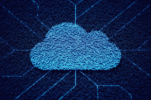 Cloud-Computing – Foto