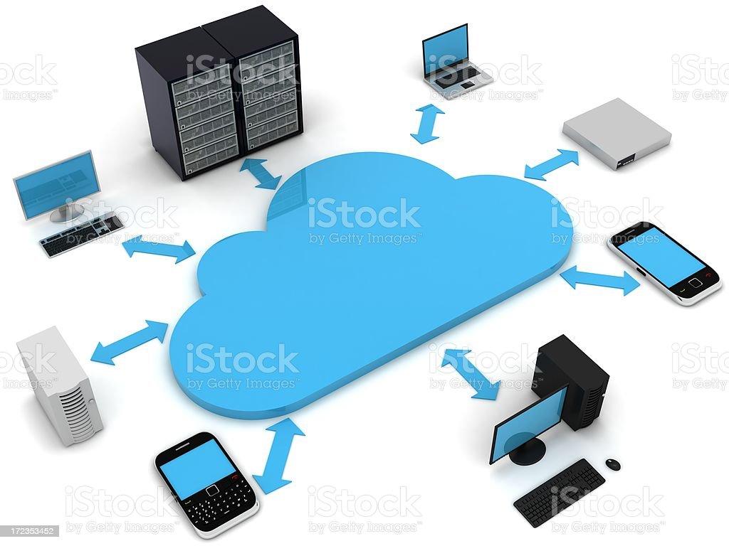 Computación en nube foto de stock libre de derechos