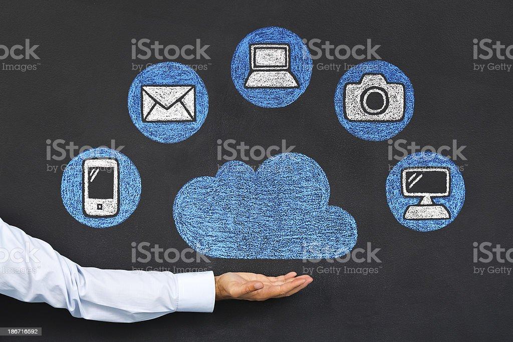 Cloud computing - Lizenzfrei Blase - Physikalischer Zustand Stock-Foto