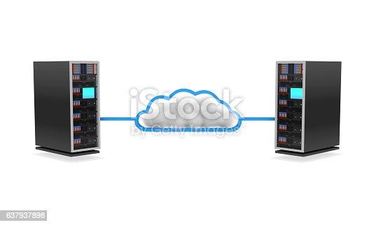 513118394 istock photo Cloud Computing 637937898