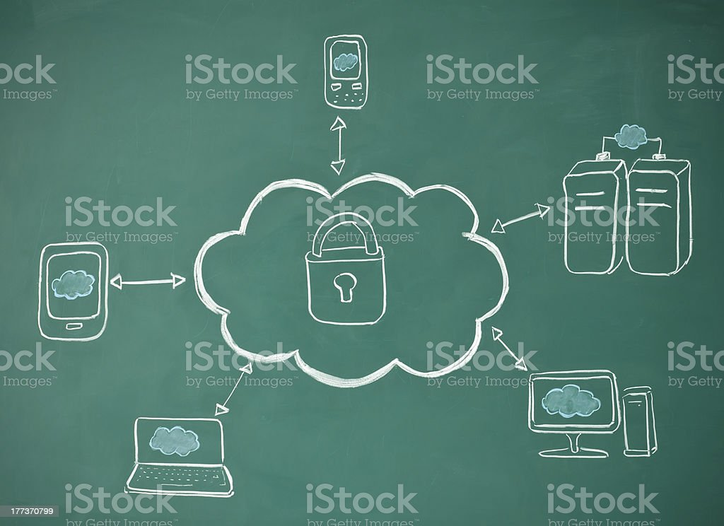 Cloud computing security concept royalty-free stock photo