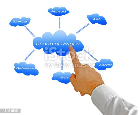 istock Cloud services 184815481