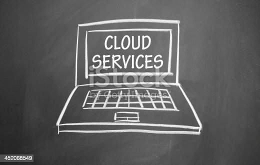 istock cloud services sign 452068549