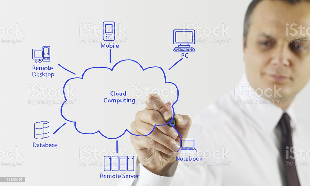 Cloud System Diagram royalty-free stock photo