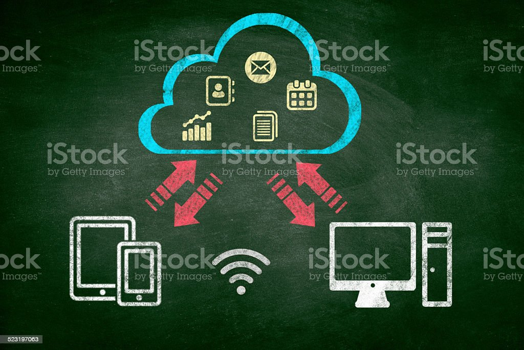 cloud technology diagram on chalkboard stock photo