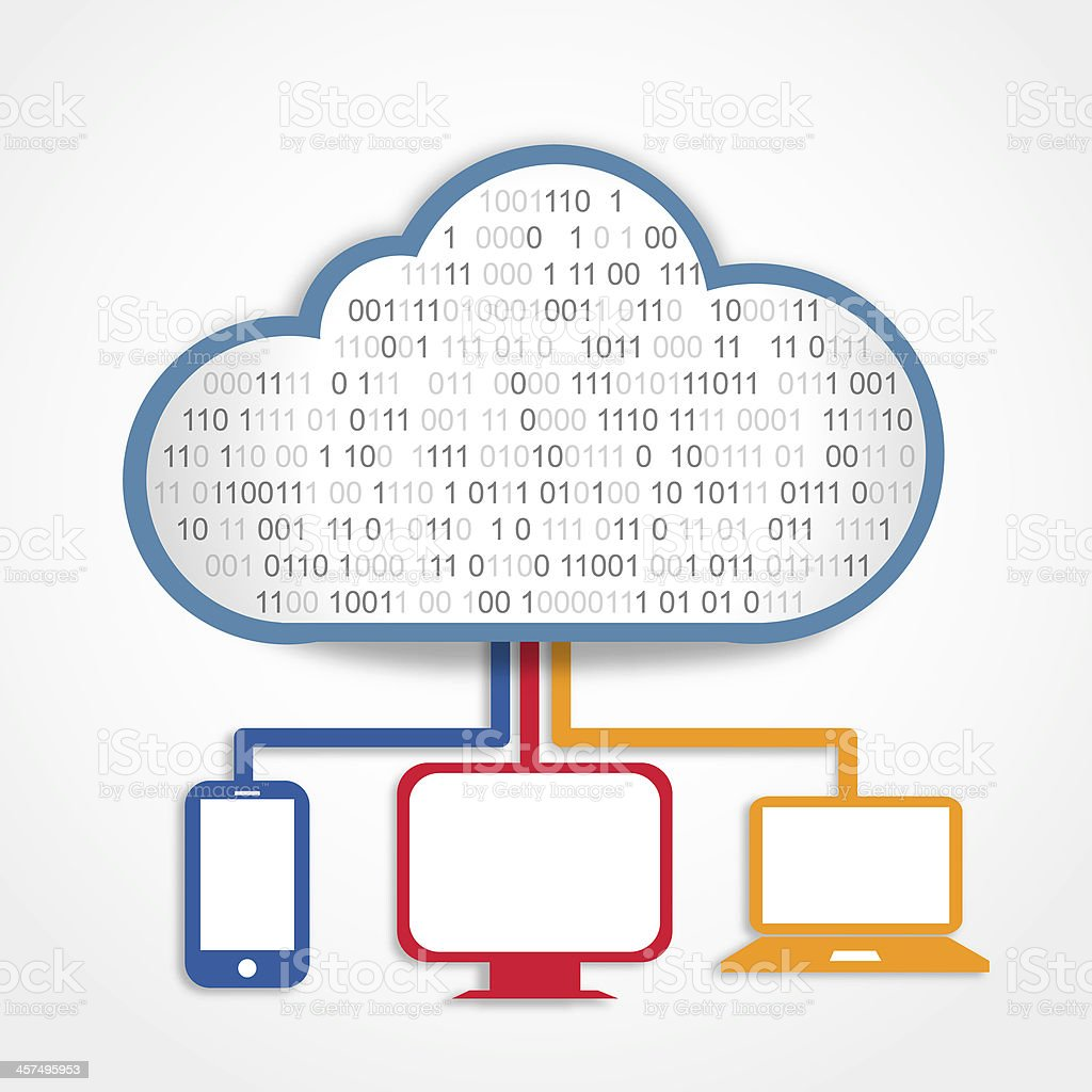 clouding devices stock photo