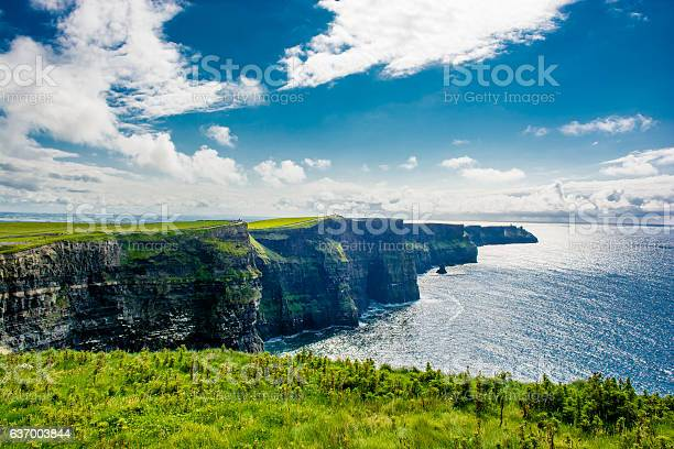 Photo of Coast at the Cliffs Of Moher In Ireland