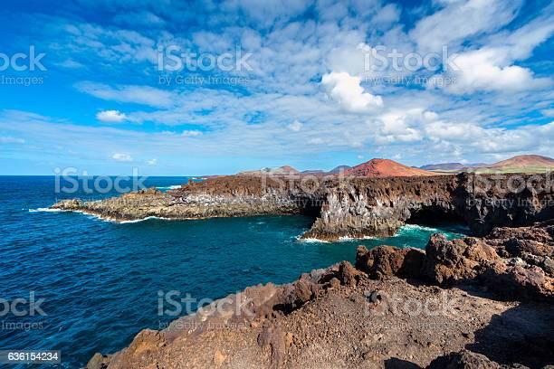 Photo of Coastline of Los Hervideros Lanzarote