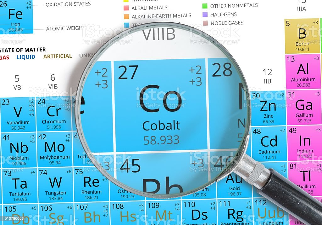 Cobalt symbol element of the periodic table zoomed stock photo cobalt symbol element of the periodic table zoomed royalty free stock photo urtaz Images