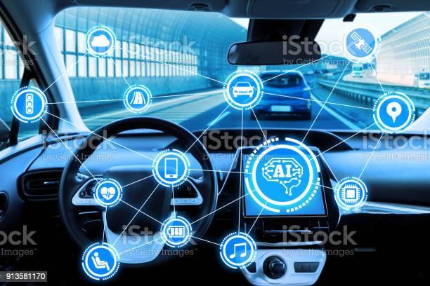 Cockpit of autonomous car and ai driverless car self driving vehicle picture id913581170?b=1&k=6&m=913581170&s=612x612&h=sc0ciig0ku k v  sip2sacypdhktm11im nj3iqf30=