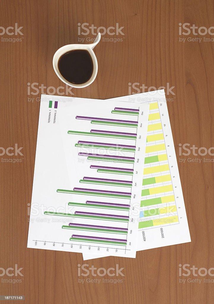 Coffee & Chart royalty-free stock photo