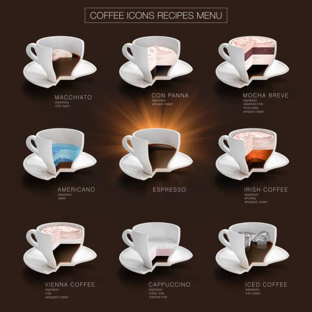 Coffee Recipe Menu stock photo