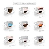 Coffee - Drink, Drink, Espresso, Cappuccino, Espresso, vienna, infographics icons set