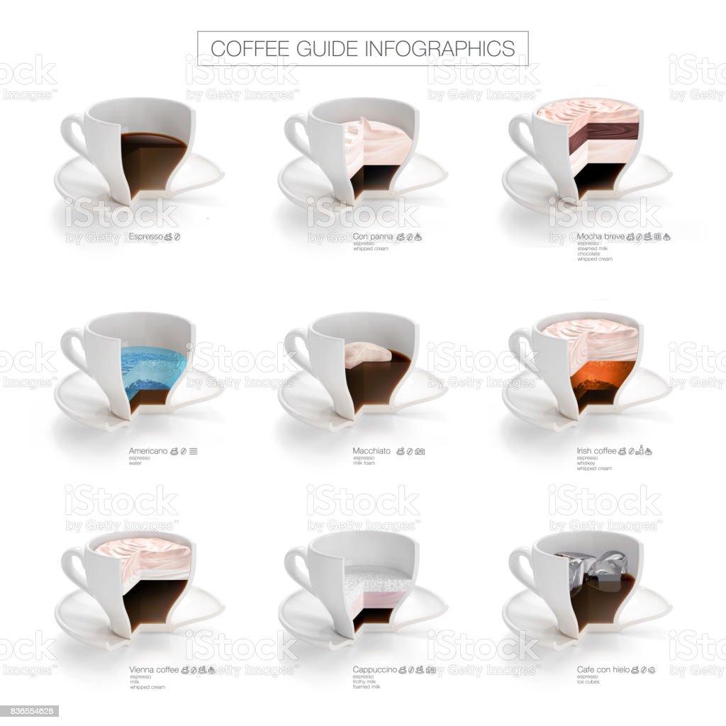 Kaffe Wien ikoner infographics bildbanksfoto