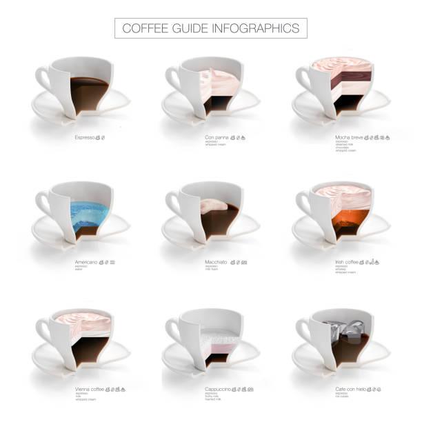 kaffee wiener ikonen infografiken - kaffee koffein stock-fotos und bilder
