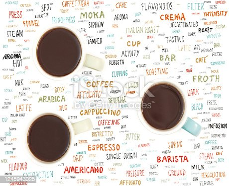 three coffee cups placed on a sheet of paper where coffee-related words are written