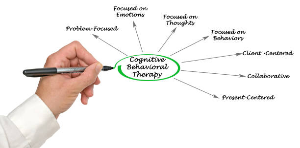 Cognitive Behavioral Therapy stock photo