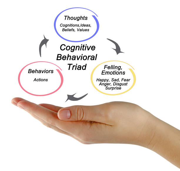 Cognitive Behavioral triad stock photo