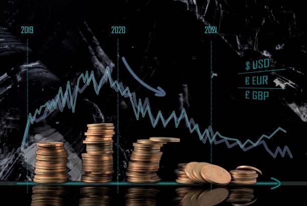 münzstapel und zurückgehende economy-diagramme. konzeptionelles bild der wirtschaftlichen lage und möglicher anstehender krisen im jahr 2020. - inflation stock-fotos und bilder