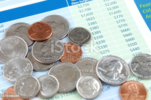 860389678 istock photo US Coins on a Financial Document 474445335