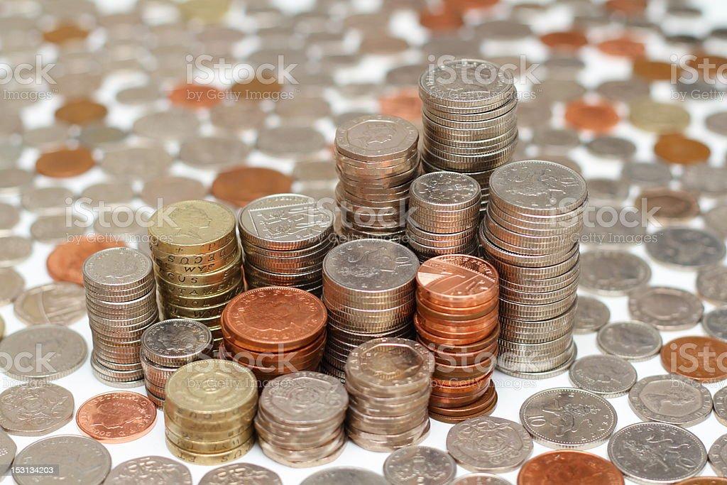 UK Münzen – Foto