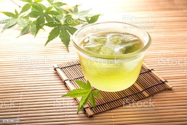 Cold green tea on rattan mat picture id578286122?b=1&k=6&m=578286122&s=612x612&h=21ad4p013f0ozydeexvrhq3 y vyndjecjb1cxfivj8=