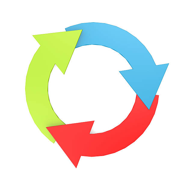 color arrow circle - cyclic stock pictures, royalty-free photos & images